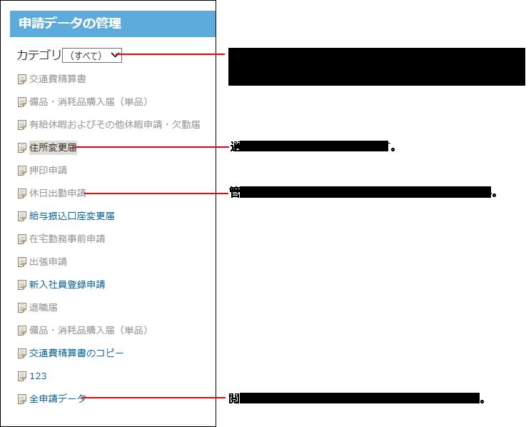 申請データの管理画面の画像