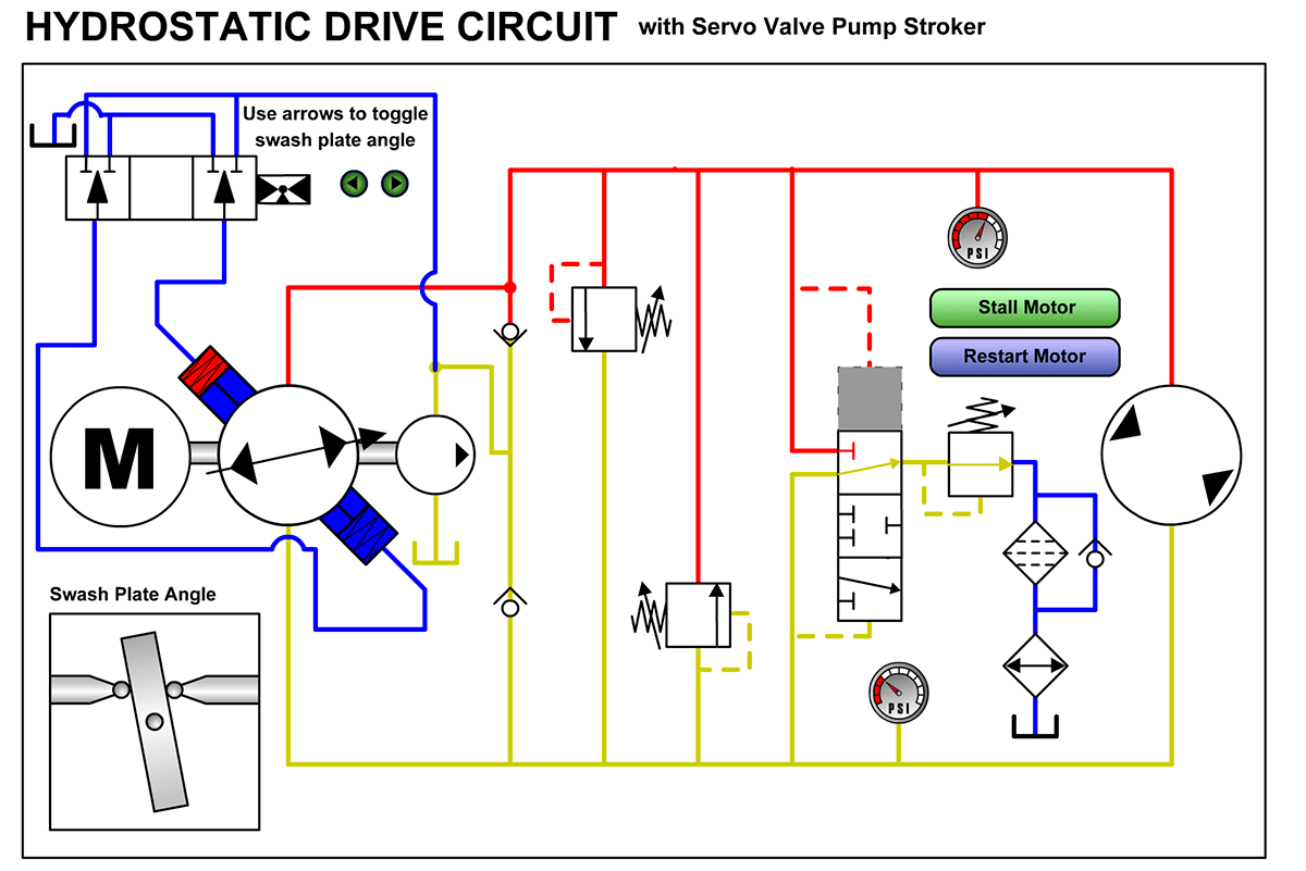 hydrostatic_drive_servo 99de14a7 hydrostatic drive troubleshooting boot camp cd industrial group inc
