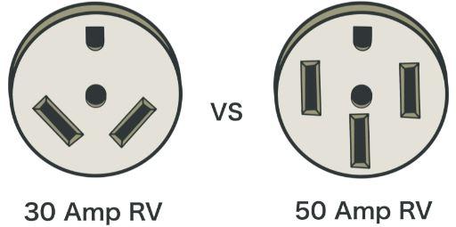 30 Amp Rv Plug VS 50 amp Plug