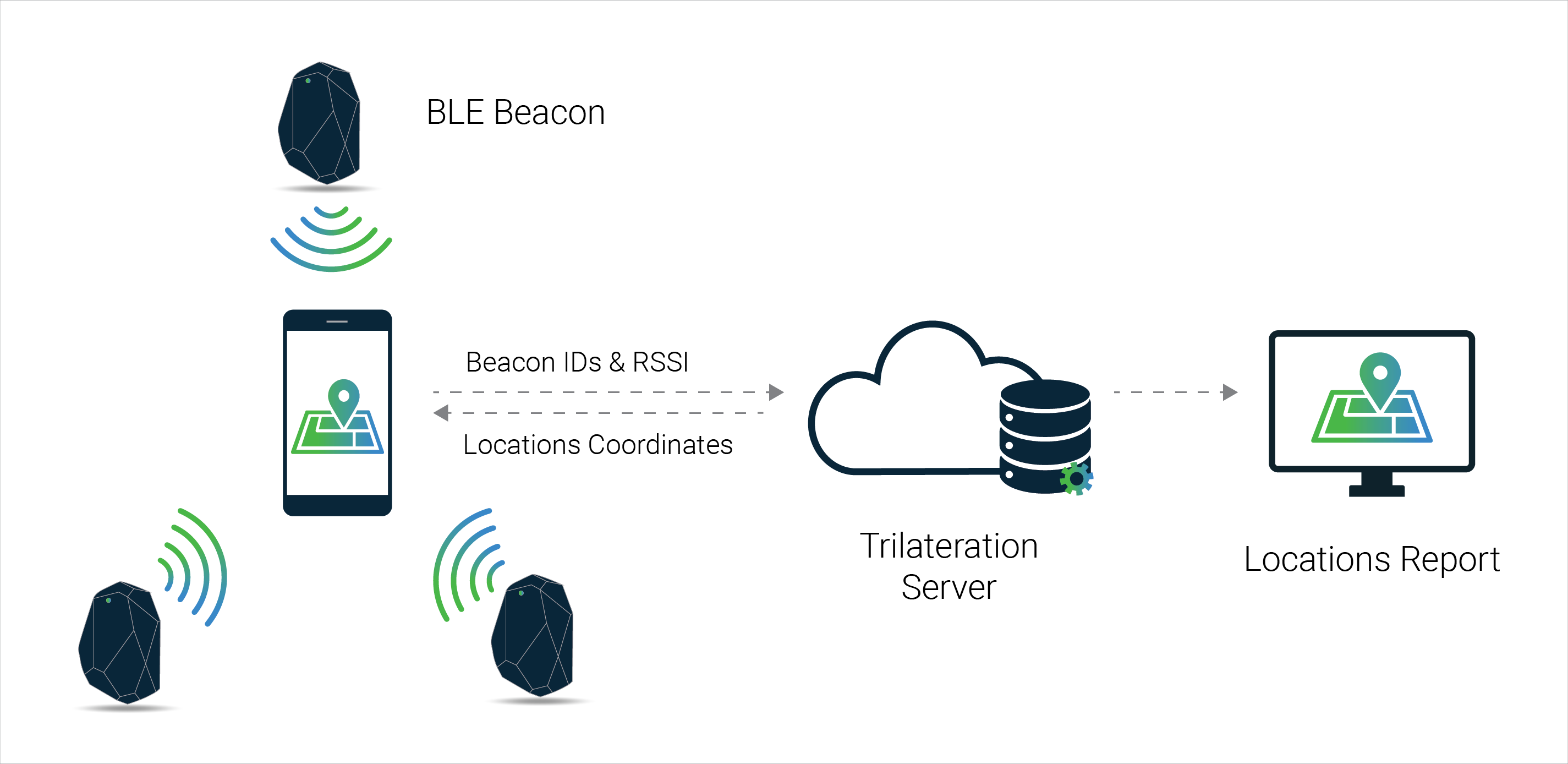 BLE-Indoor-Tracking.png