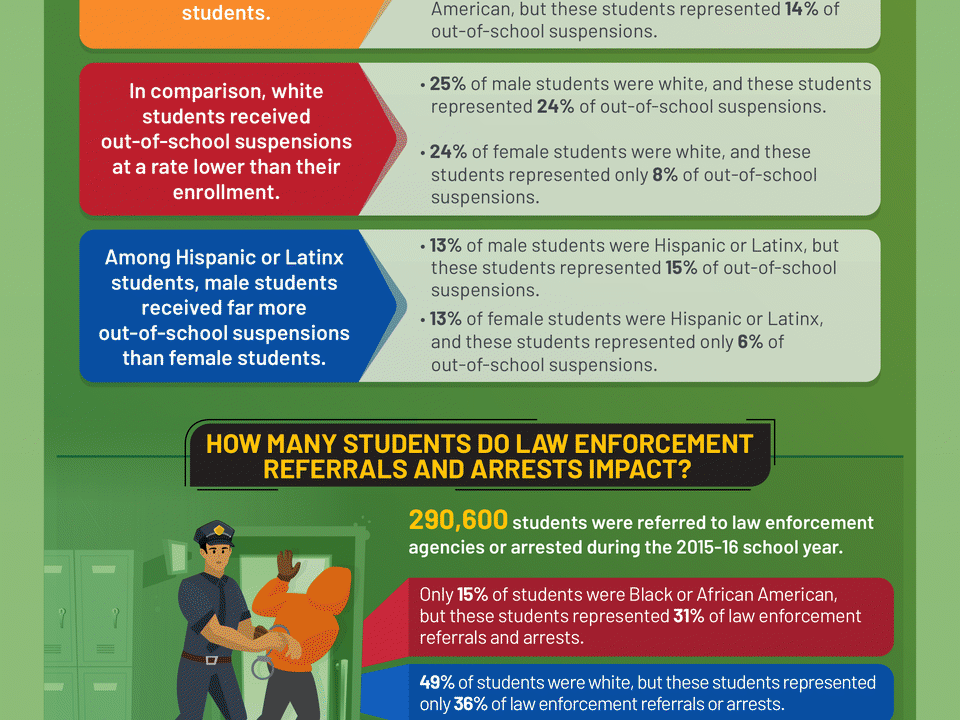 School to prison infographic