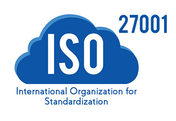 International Organization of Standardization