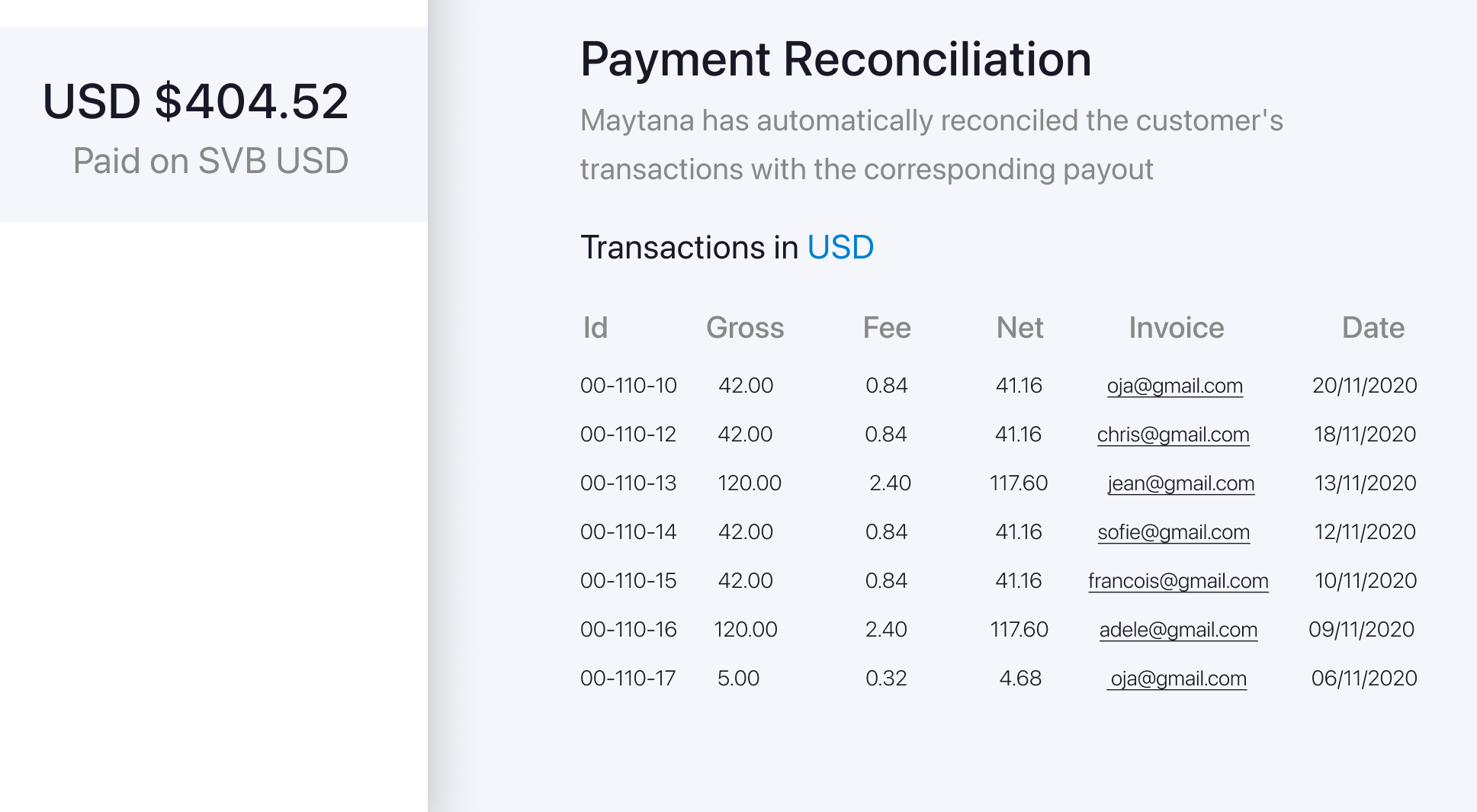 transactions reconciled