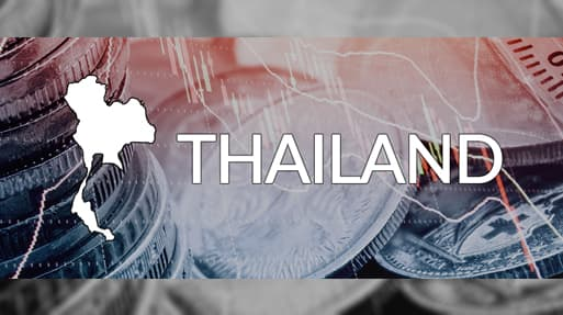 Financial services, banking and payment systems in Thailand