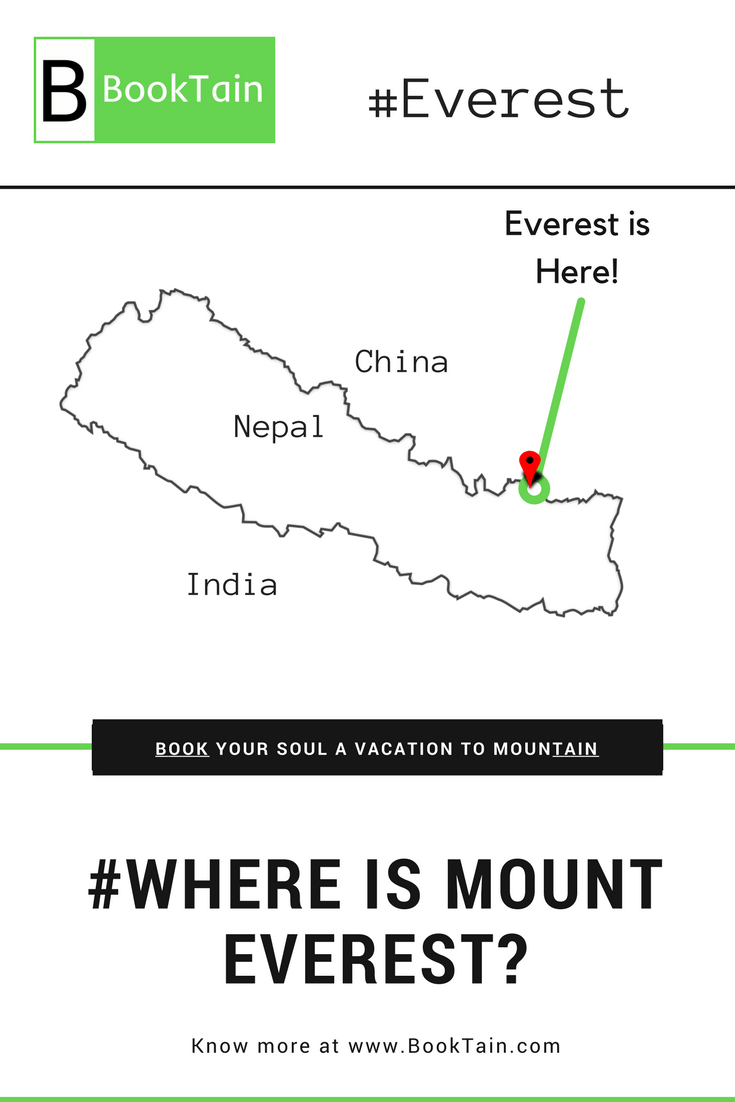 Where is Mount Everest Located? infographic 1