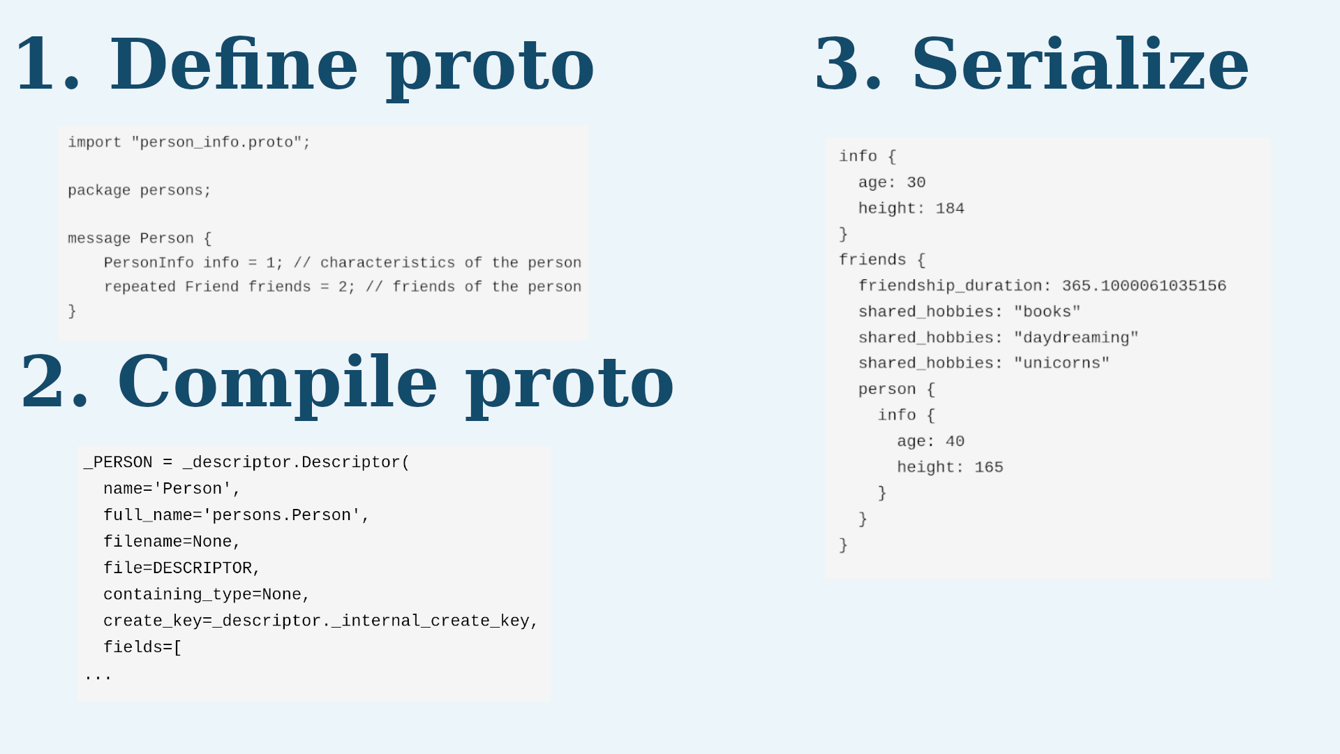The Essential Protobuf Guide for Python