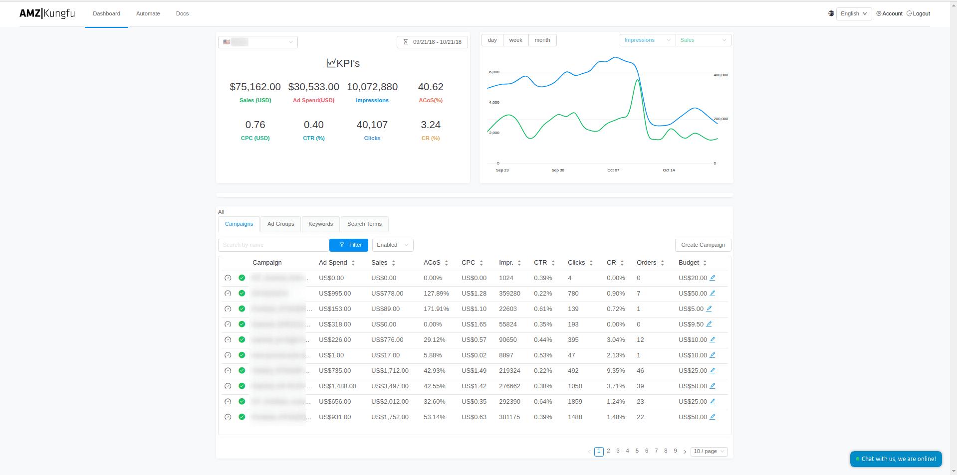 AMZKungFu - Amazon Seller Ads Automation Platform cover image