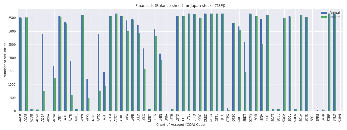 Japan Reuters financials balance sheet
