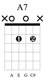 Amazing Grace Guitar Chords - Learn Amazing Grace on Guitar