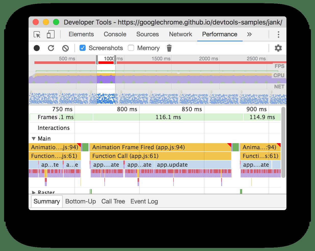 Javascript execution performance details