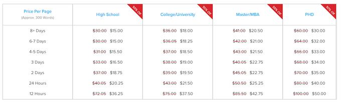 myperfectpaper.net pricing table
