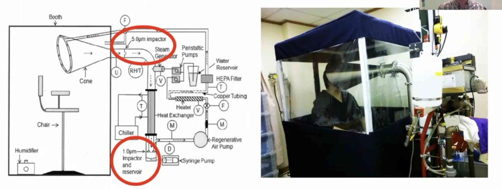 Don Milton's machine evaluates the aerosols from exhalations