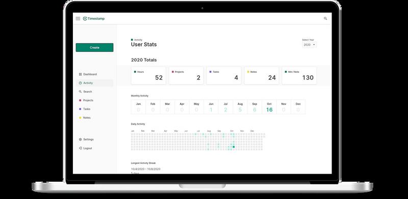 Timestamp stats page