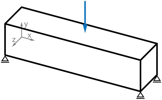 Initial design of MBB-beam