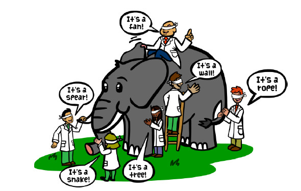 six blindfolded researchers in labcoats each exploring parts of an elephant with six different reactions