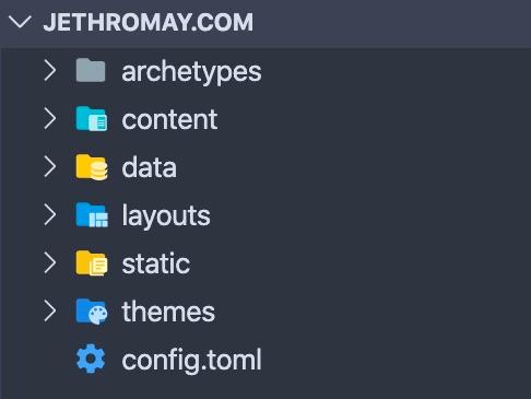 Hugo folder structure