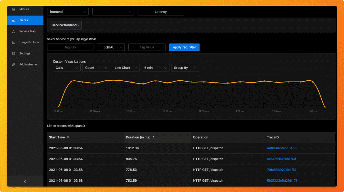 List of traces shown on SigNoz dashboard