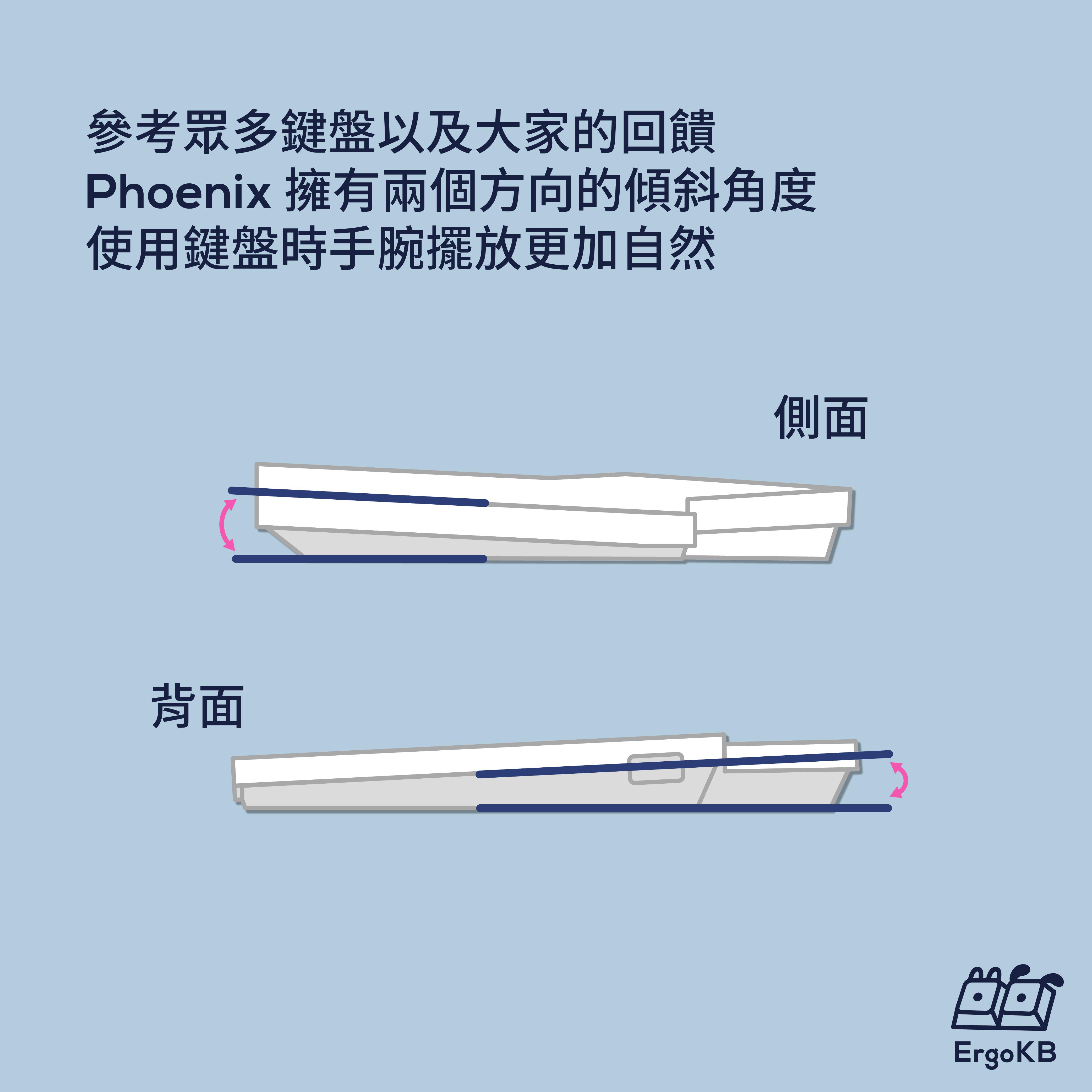 參考眾多鍵盤以及大家的回饋,Phoenix 擁有兩個方向的傾斜角度,使用鍵盤時手腕擺放更加自然
