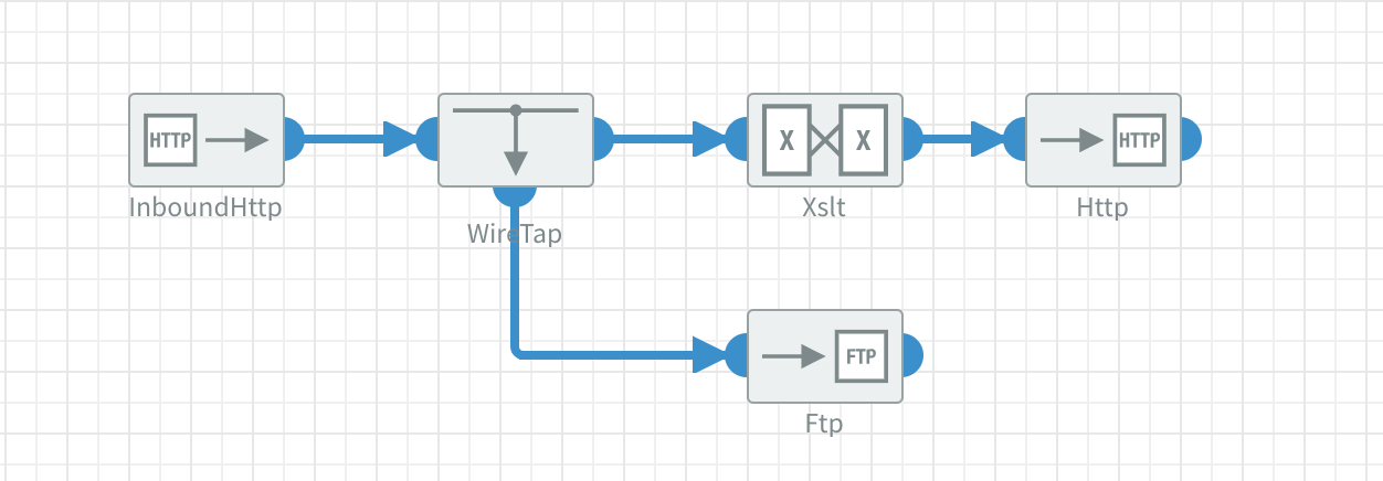 Wiretap example