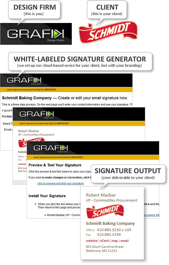 email signature white label programs