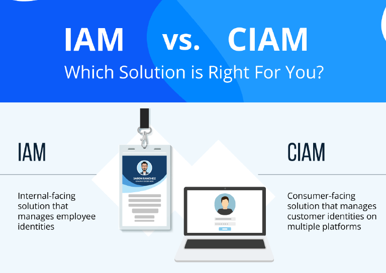 IAM vs. CIAM: Which Solution is Right For You?