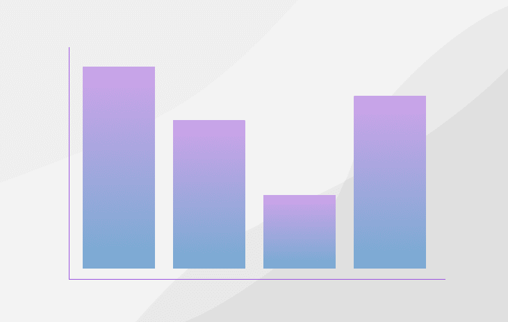 Bar Chart in React with @vx