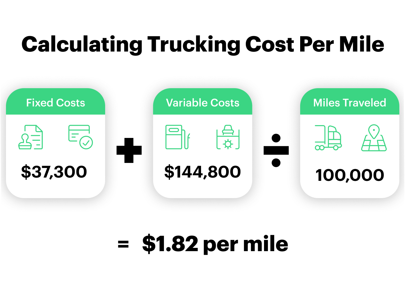 trucking-cpm-calculator