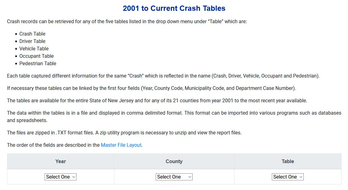 A screenshot of the state's download page for crash data