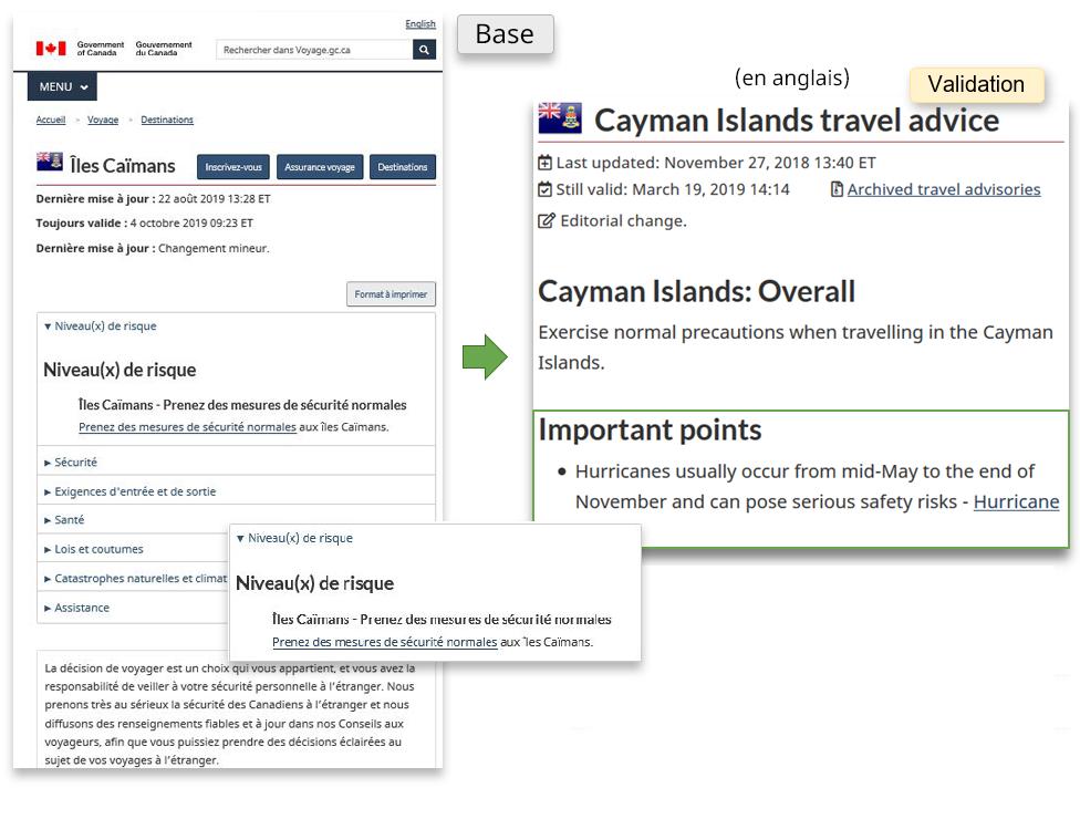 La page Web pour les risques de voyage avant et après la refont.