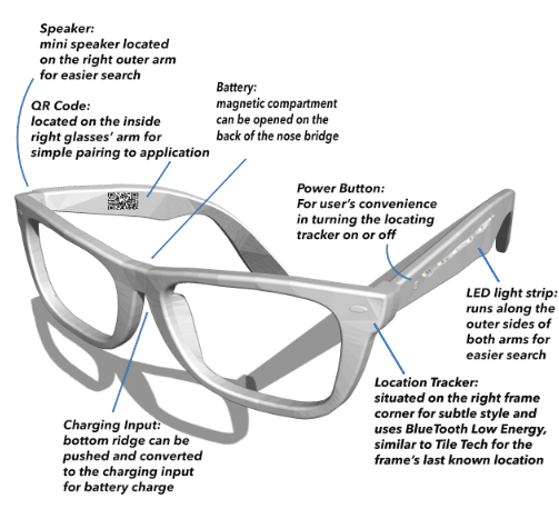 An image of our glasses design