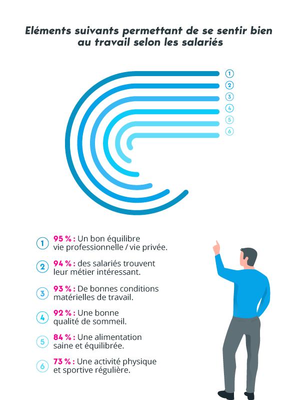 QVT infographie 2