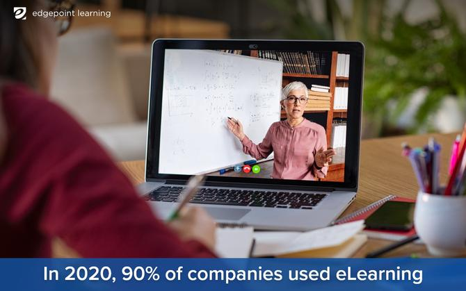 In 2020, 90% of companies used eLearning