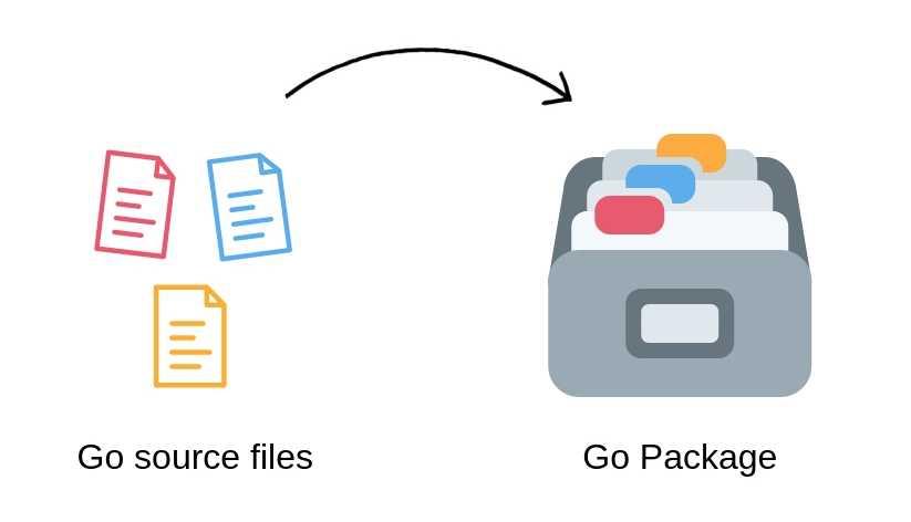Go Package Illustration