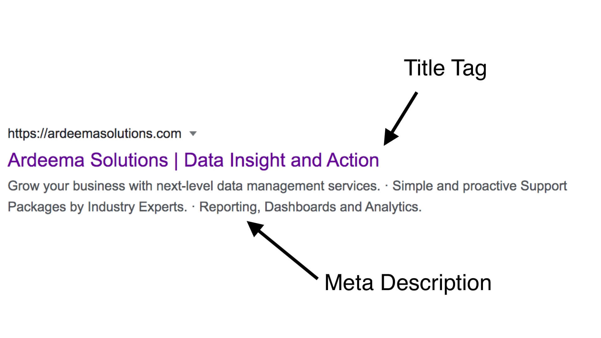 Example of Title Tag and Meta Description for Ardeema Solutions