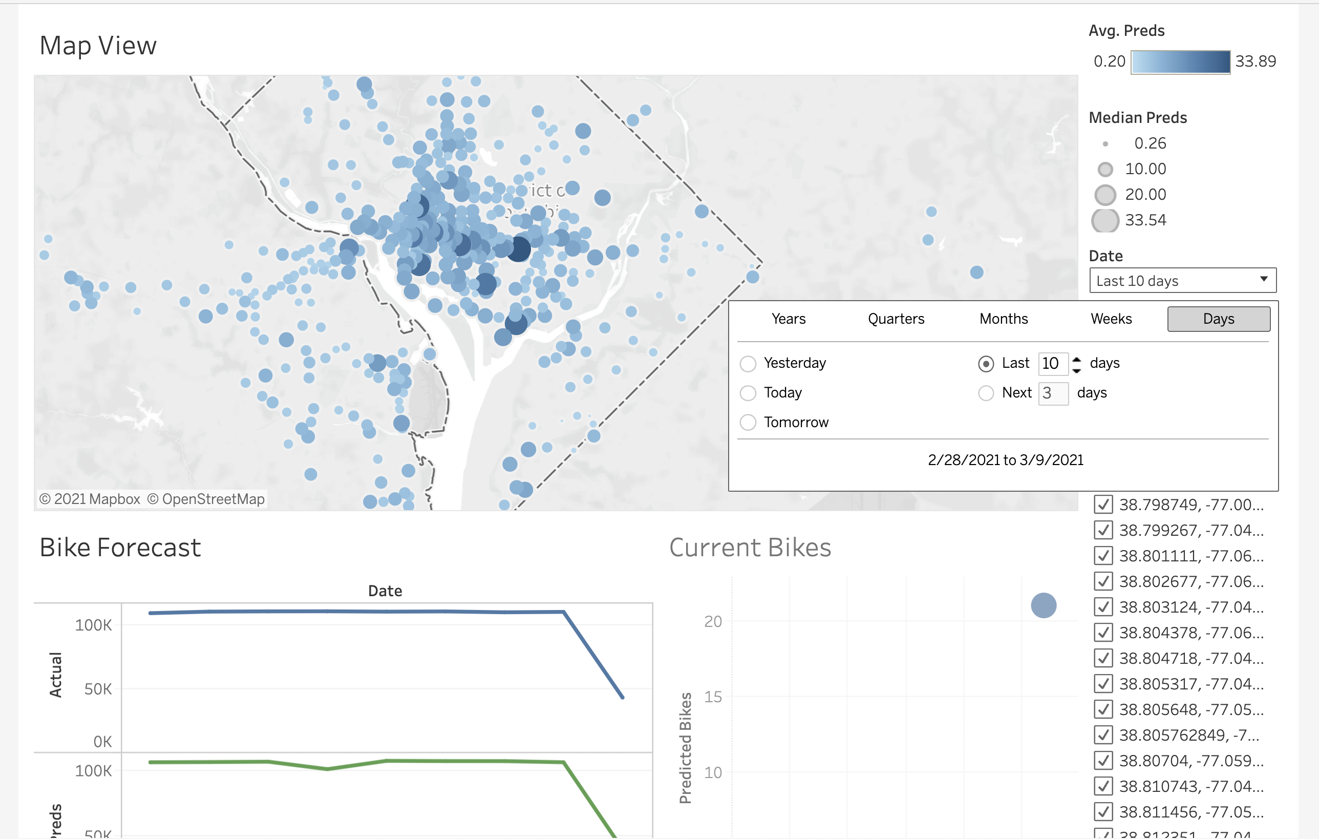Tableau Dashboard with Model Predictions from R