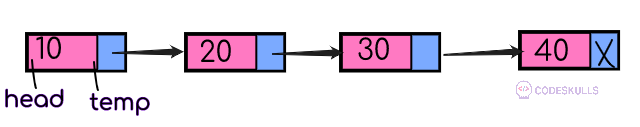 Singly Linked List deletion