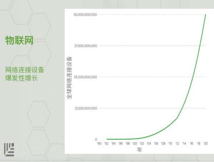 Build Page China - Globalization - 1