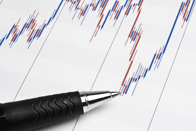 A chart of gains and losses