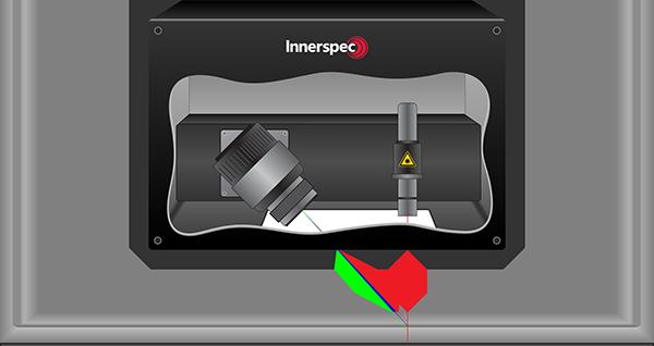 Laser Profiling