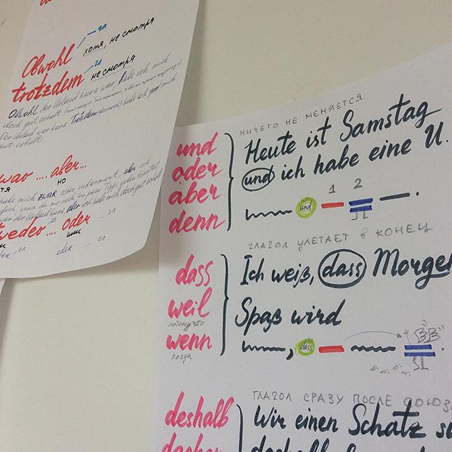 Сдать немецкий B1 — как я пользовалась smartprogress