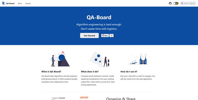 QA-Board