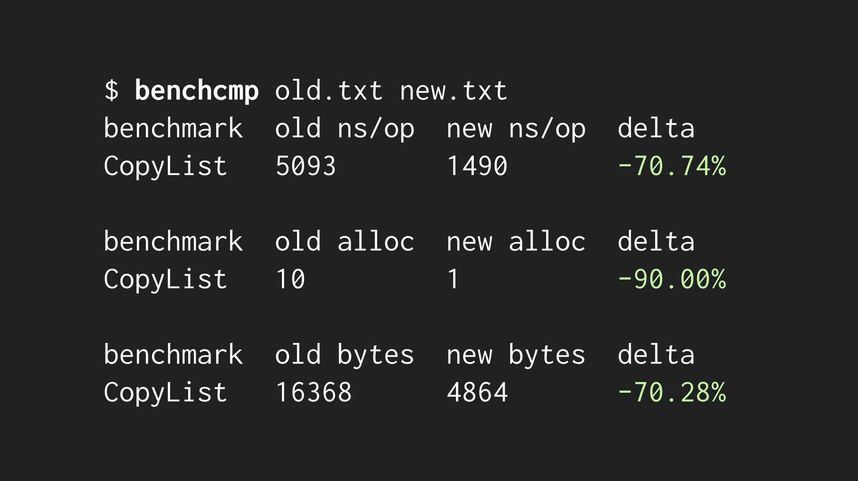 benchcmp output