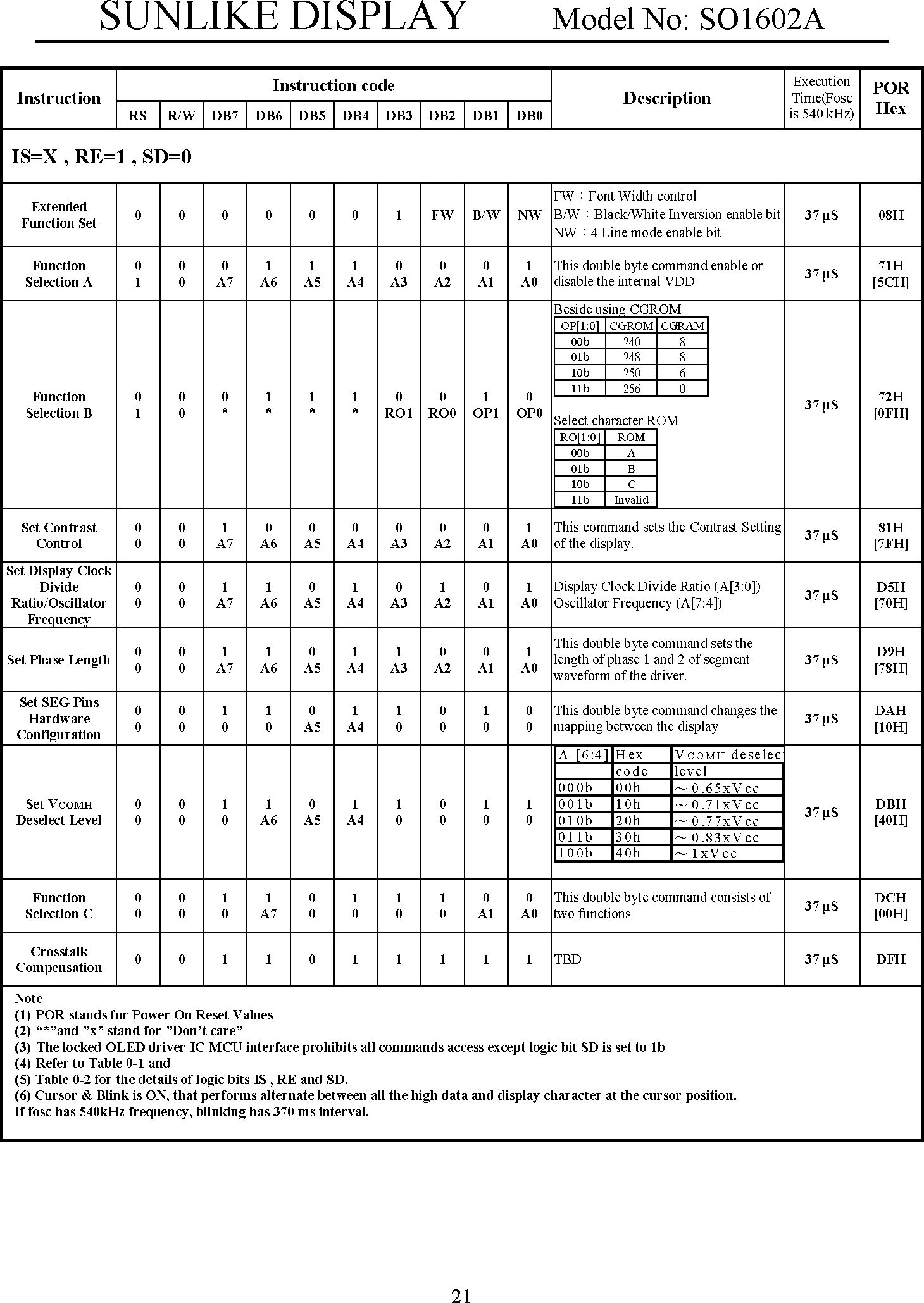 SO1602A-p21