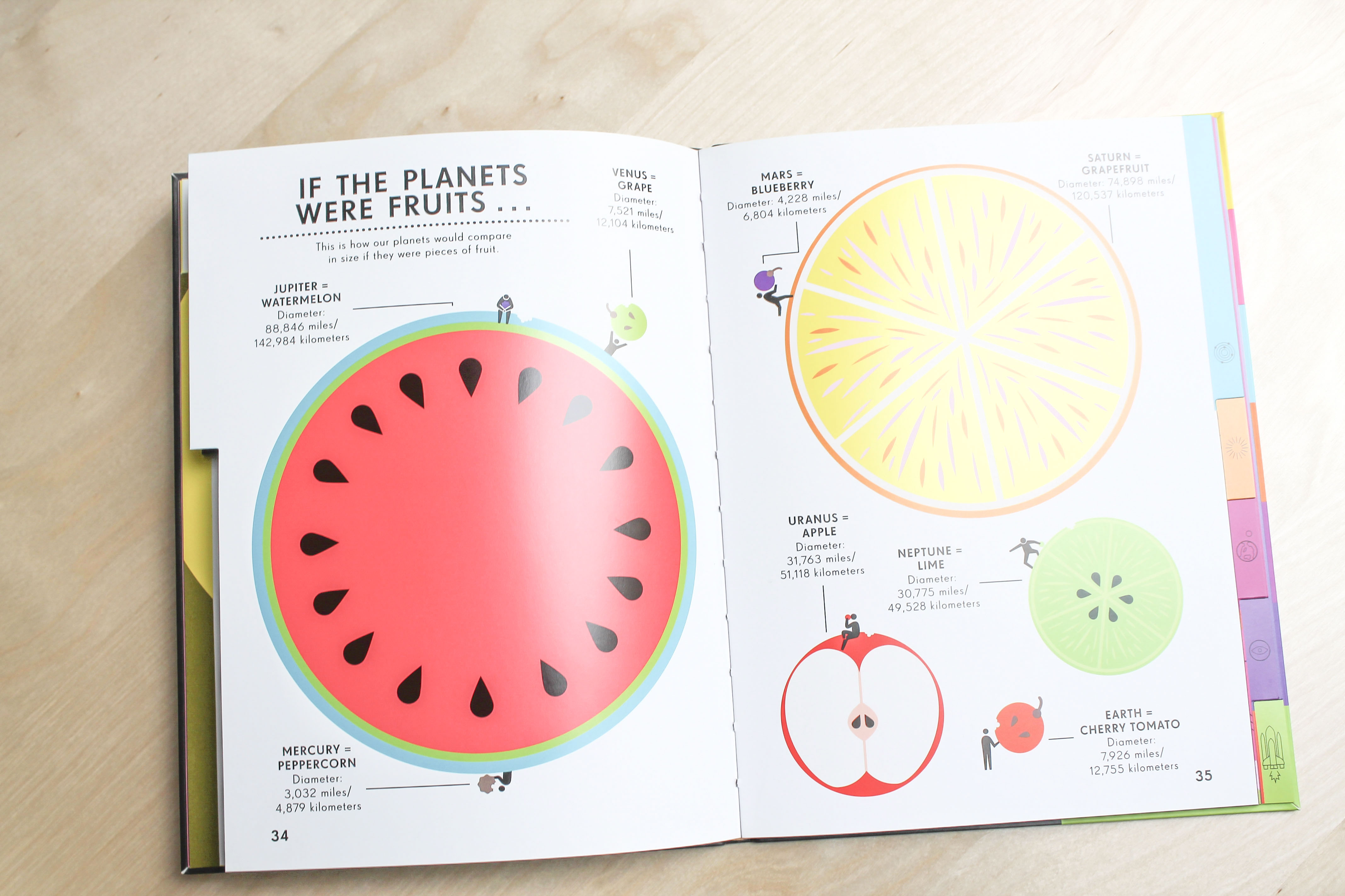 Interior picture of space infographic book
