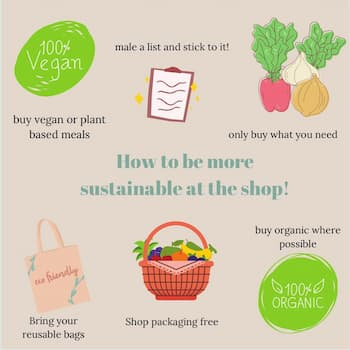 Sustainable Shop