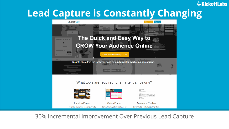 Lead Capture is Constantly Changing