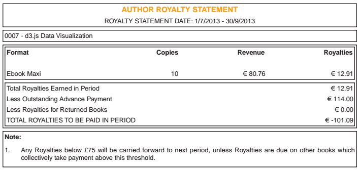 First royalty statement