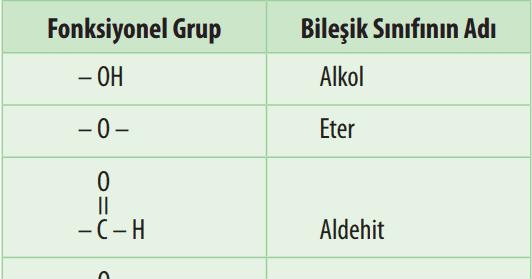 Fonksiyonel Gruplar