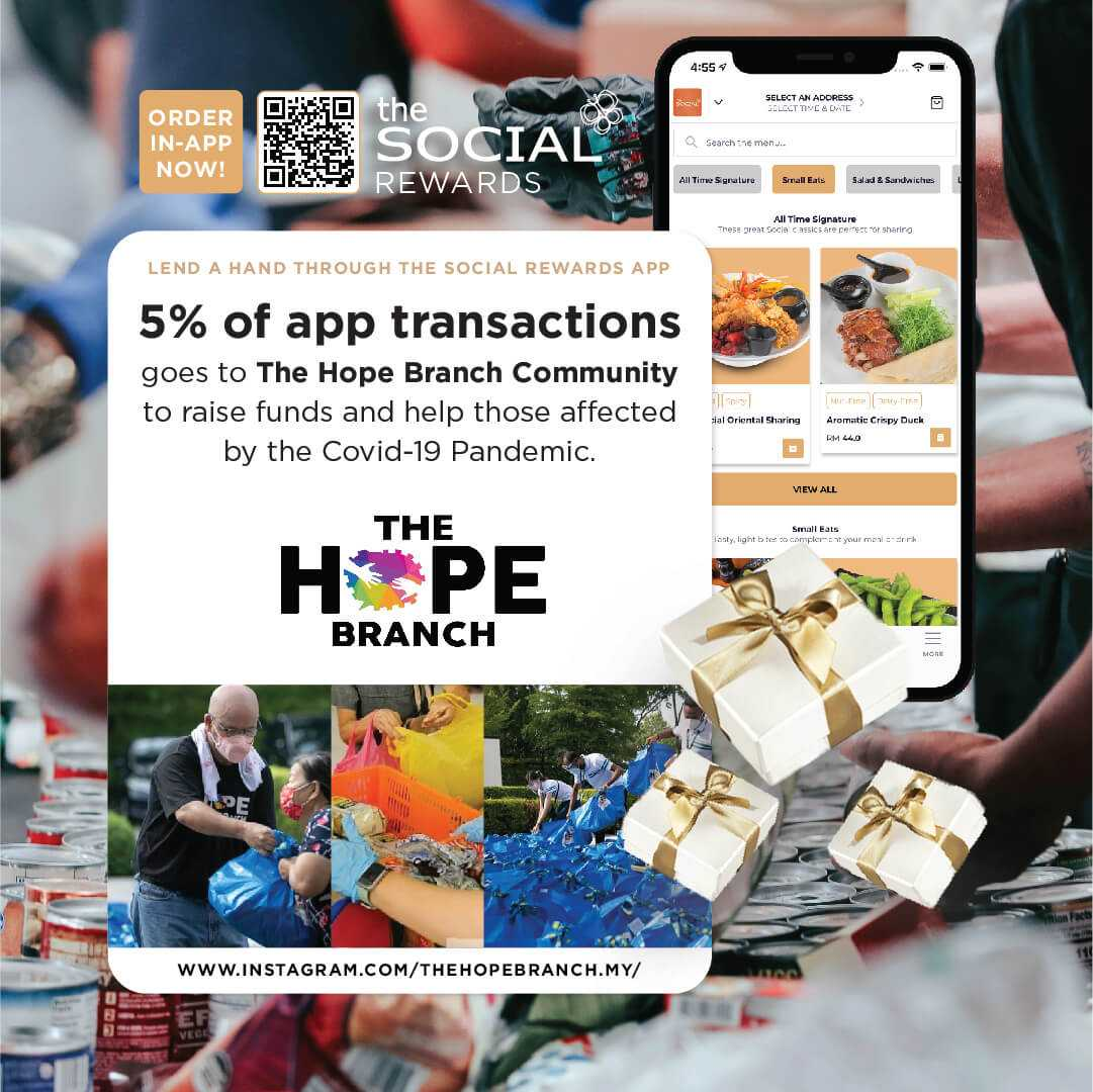 featured image thumbnail 5% of App Proceeds to Charity