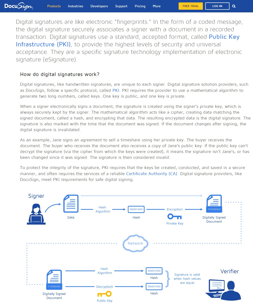 21.1: Digital signatures and other forms of electronic signatures are legally binding in many jurisdictions. This is some material from the website of the electronic signing company DocuSign.